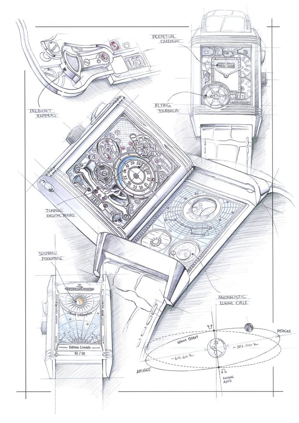 The four chapters of Jaeger-LeCoultre Reverso Hybris Mechanica Calibre 185